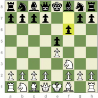 Most Common Opening Traps 4: Moving the f-pawn